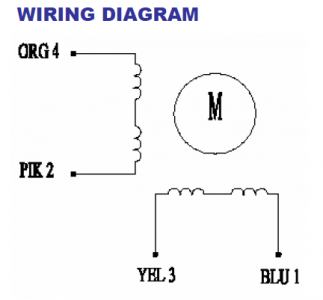 Diagramme Wiring