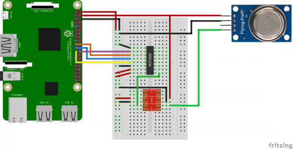 Configure And Read Out The Raspberry Pi Gas Sensor Mq X on gas detector circuit diagram
