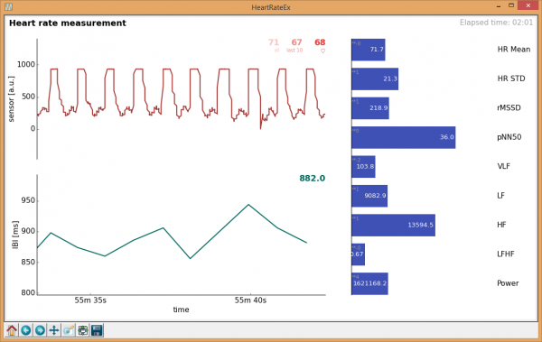 Raspberry Pi Puls Heartbeat Monitor