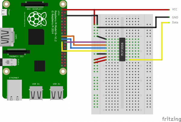 Raspberry Pi MCP3008 ADC Connection