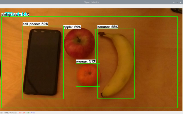 Raspberry Pi Object Detection TensorFlow Lite