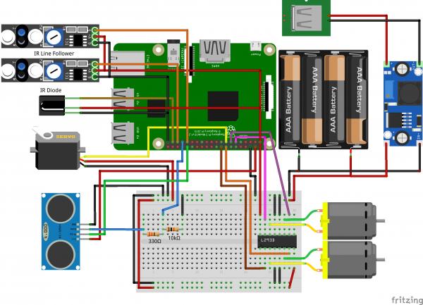 Raspberry Pi Roboter Servo + Ultraschall Steckplatine