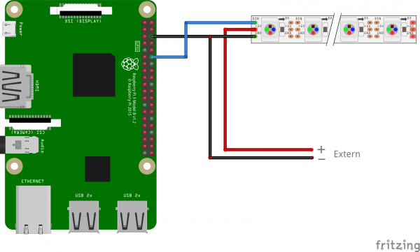 Enjoyable Connect And Control Ws2812 Rgb Led Strips Via Raspberry Pi Wiring Database Ilarigelartorg