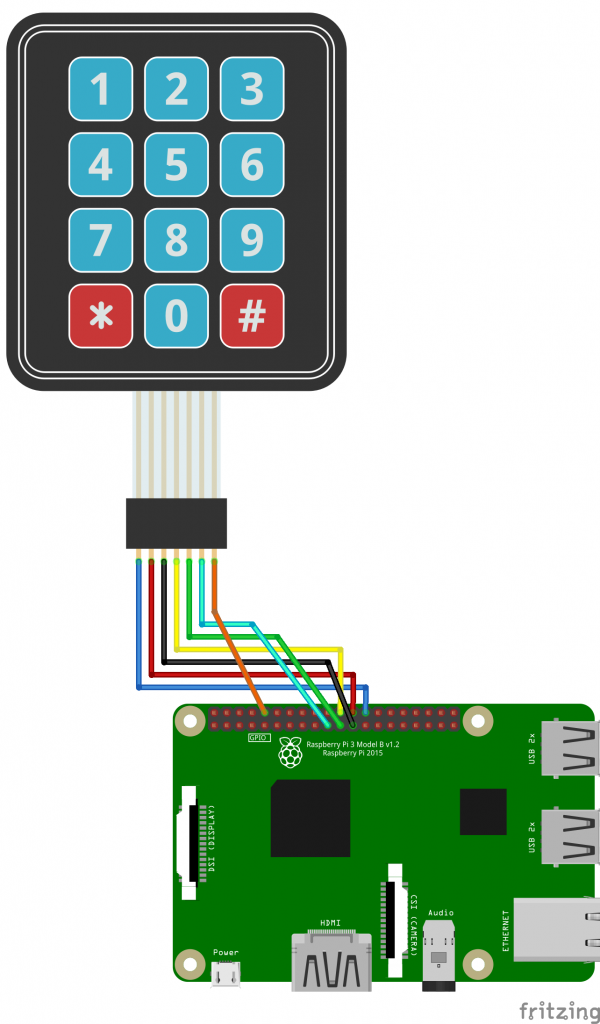 Connect a Raspberry Pi Keypad - Code Lock